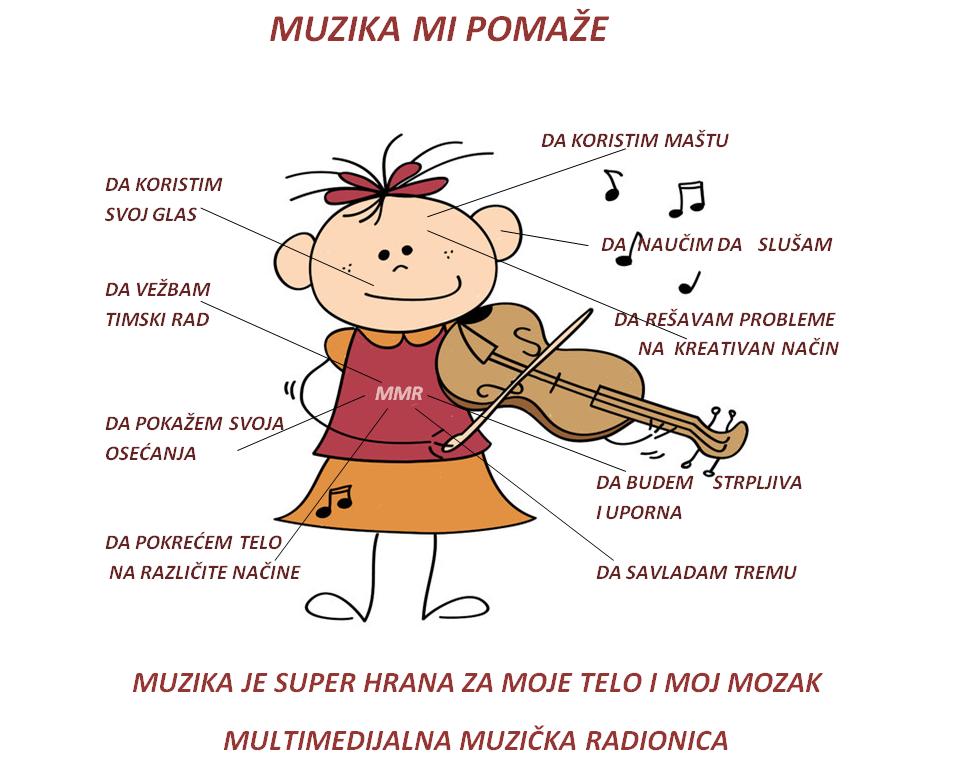 muzika mi pomaze da.pdf