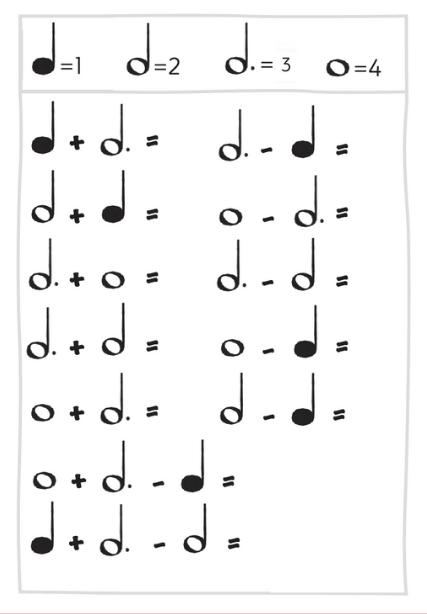 https://muzickaradionicabimbam.com/muzicka-matematika/